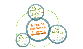 Dorrance Scholarship 2015