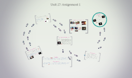 Unit 27: Assignment 1