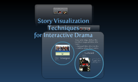 Story Visualization Techniques For Interactive Drama