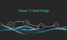 Chapter 17: Social Change