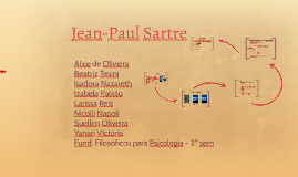 Jean-Paaul Sartre