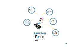 Open Data Tu Delft