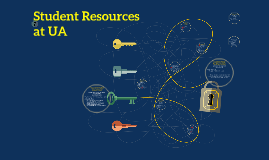 Student Resources at UA