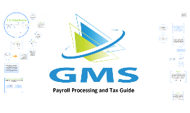 Payroll Processing Tax Guide Clean Year Start