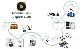 Évolution des supports audio