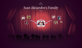 Juan Alejandro's Family