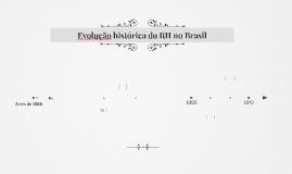 Evolução histórica do RH no Brasil