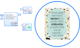 How can teacher collaboration help inform and improve common