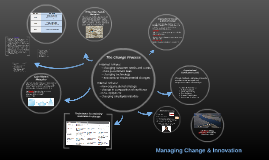 CH 7: Managing Change and Innovation