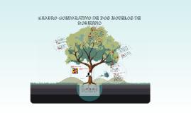 CUADRO COMPARATIVO DE DOS MODELOS DE GOBIERNO