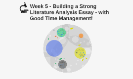 Week 5 Essay Time Management (Suggested)