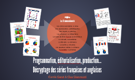 Programmation, éditorialisation, production...