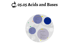 05.05 Acids and Bases