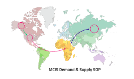 MCIS Demand & Supply SOP