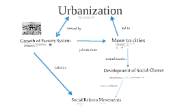 Rotter Version of Urbanization and Social Implications of Industrialization