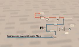 Fermentación Alcohólica del Maíz