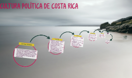 CULTUTURA POLÍTICA DE COSTA RICA