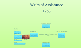 Writs of Assistance