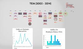 Teia (2002 - 2014)