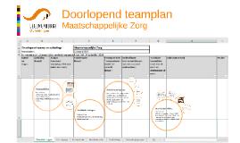 Doorlopend teamplan