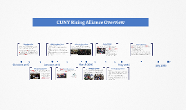CUNY Rising Alliance Overview