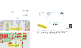 "Enterprise Kanban as a ""Scaled Agile"" approach"