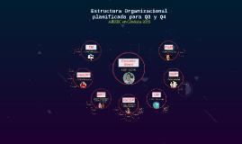 Copy of Estructura Organizacional Pretendida Q3-Q4