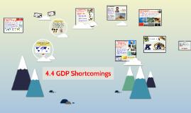 4.4 GDP Shortcomings
