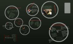 Copy of Klasse Acht Deutsch - Ende des Jahres