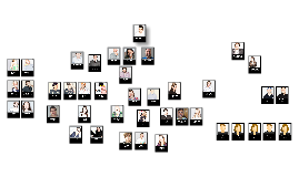 Creative Department Org Chart