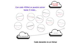 Copy of Dona sangre, dona vida
