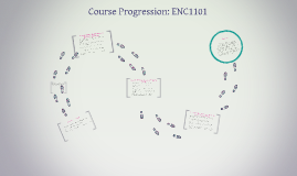 Copy of Course Progression ENC1101