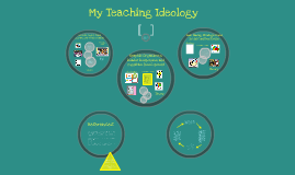 Teaching Ideology