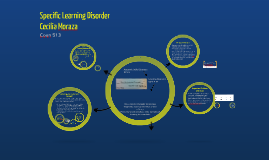 Copy of Specific Learning Disorders