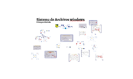 Sistema de Archivos Windows