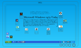 Copy of Copy of Microsoft Windows 1975-today