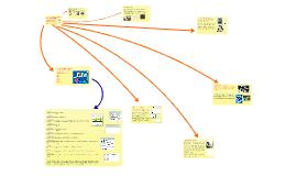 2.3 Modelos de procesos de datos con software de aplicación.