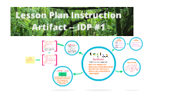 Lesson Plan Instruction Artifact
