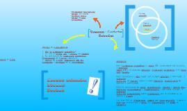 Processos i Contextos 15-16