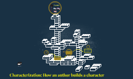 Characterization: How the author builds a character