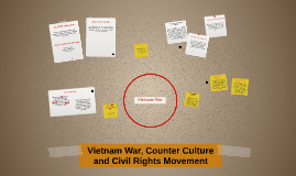Vietnam War, Counter culture and Civil Rights Movement