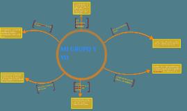 Copy of Copy of MI GRUPO Y YO