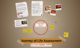 The Journey of Life Assessment: Rites of Passage
