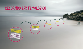 RECORRIDO EPISTEMOLÓGICO
