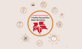 Copy of Treaty Recognition Week Presentation