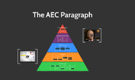 Copy of The ACE Paragraph