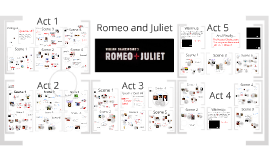 Copy of Romeo and Juliet: Entire Play Overview, notes, quizzes and follow-along
