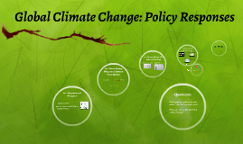 Global Climate Change: Policy Responses