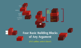 Copy of Four Building Blocks of Argument Writing