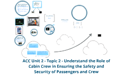Copy of U14 Exploring Airports and Airlines - Topic 2